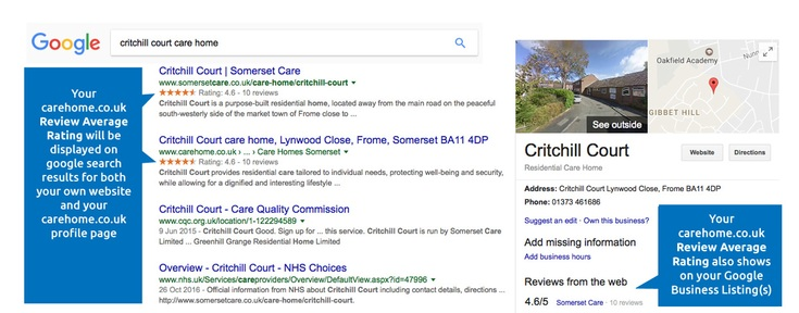 Care home review ratings now showing in Google search results